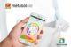 Nutricosmetica: 'Mooie claims' voor beautyfoods