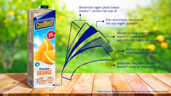 CoolBest reduceert CO2-uitstoot fors door nieuwe verpakkingen (update)