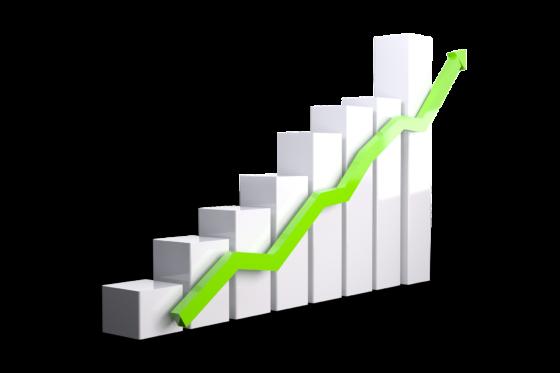 Productiegroei voedingsmiddelenindustrie sterker dan gemiddeld