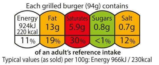 Maakt informatie de consument gezond?