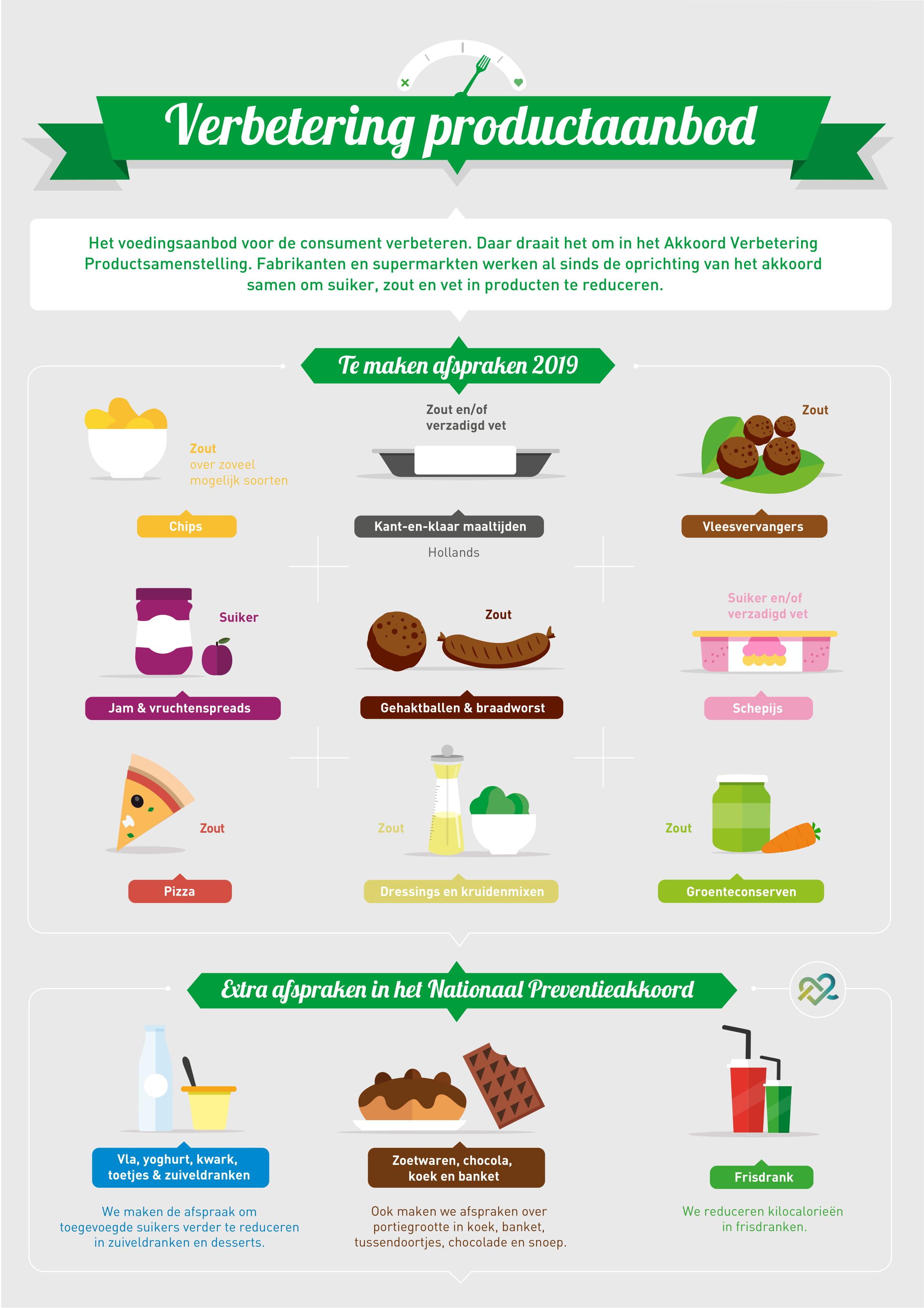 Infographic Akkoord Verbetering Productsamenstelling 2019-1
