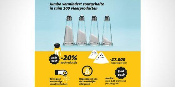 Jumbo reduceert zout in vleesassortiment
