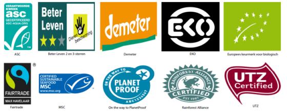 Milieu Centraal rangschikt de tien topkeurmerken