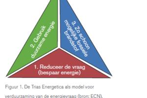 Deel kennis rond energietransitie