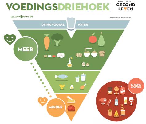 Belgische voedingswetenschap: 'Niets mis met bewerken van voedsel' (longread)