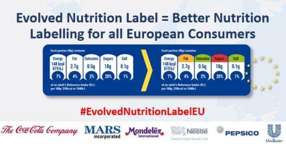 Initiatief Evolved Nutrition Label voorlopig van de baan