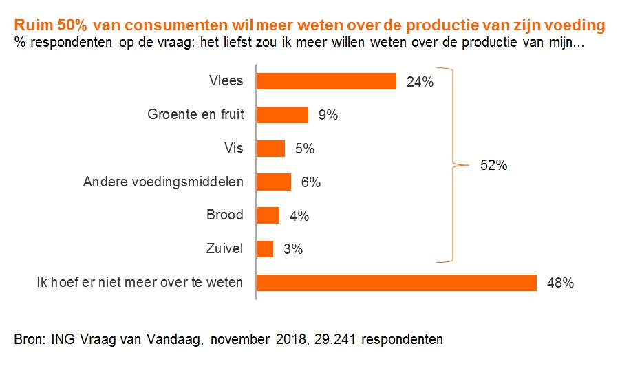 foodtech in industrie2
