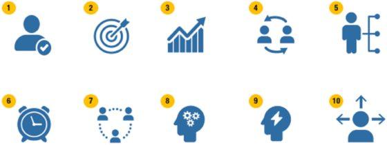 10 randvoorwaarden voor succesvol middenmanagement in food