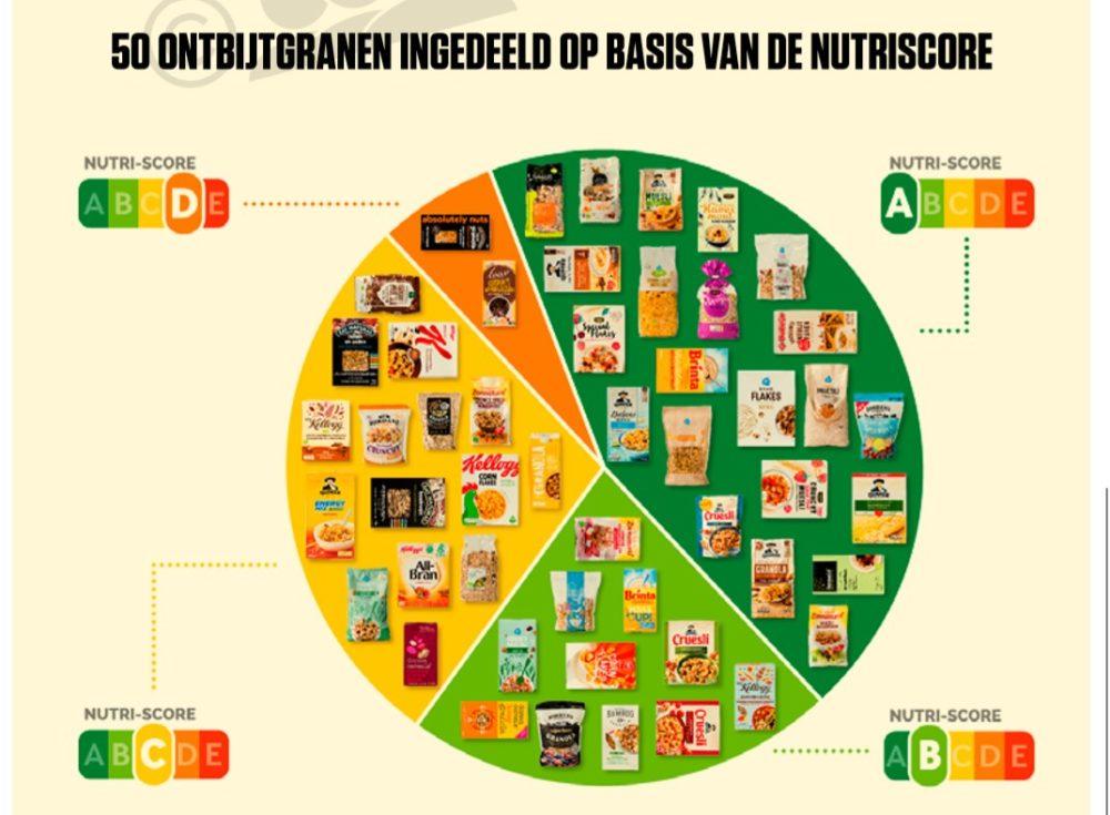 Consumentenbond over ontbijtgranen: 'Het wordt ingewikkelder als fabrikanten ingrediënten toevoegen'